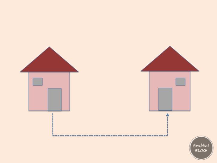 ein umzug mit kleinkind was gilt es zu beachten. Black Bedroom Furniture Sets. Home Design Ideas